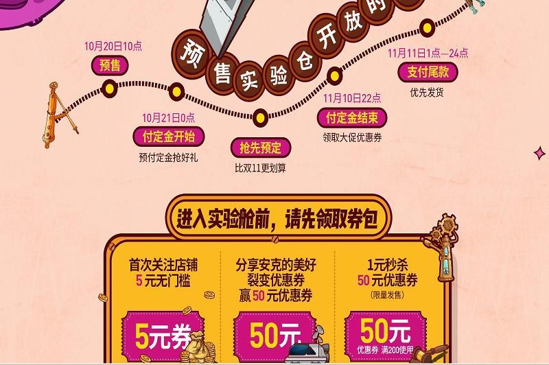 Anker khuyến mãi nhân ngày lễ độc thân 11/11/2019 Trung Quốc